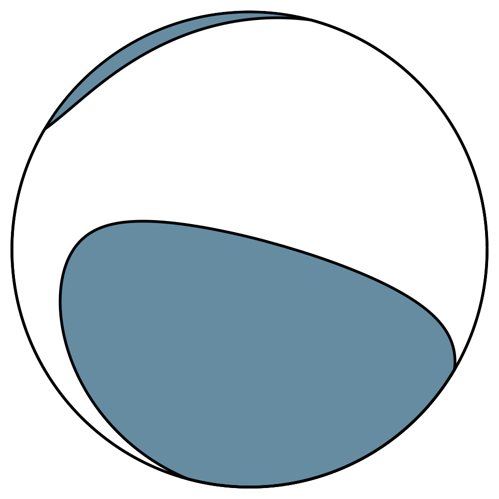 Focal Mechanism