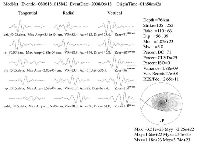 Download soluzione TDMT in formato PDF