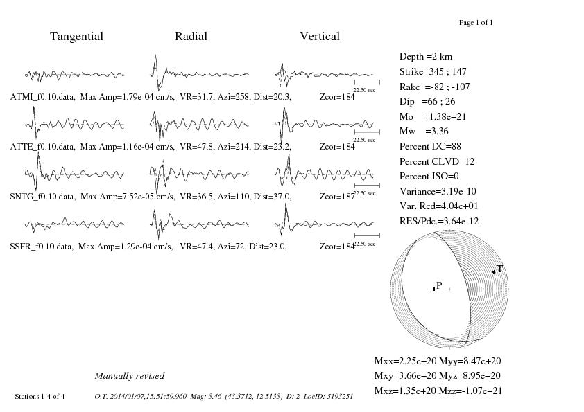 Download TDMT soution in PDF format